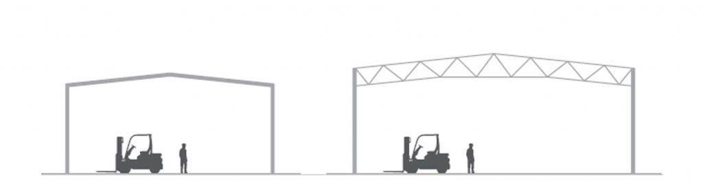 Dvokapne montažne hale